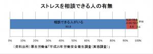 %e7%9b%b8%e8%ab%87%e3%81%a7%e3%81%8d%e3%82%8b%e4%ba%ba
