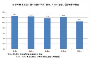 %e3%82%b9%e3%83%88%e3%83%ac%e3%82%b9%e3%82%92%e6%84%9f%e3%81%98%e3%82%8b%e5%89%b2%e5%90%88