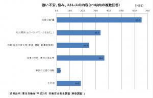 %e3%82%b9%e3%83%88%e3%83%ac%e3%82%b9%e3%81%ae%e5%86%85%e5%ae%b9