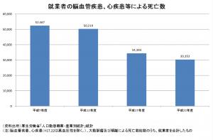 %e8%84%b3%e8%a1%80%e7%ae%a1%e7%96%be%e6%82%a3%e6%ad%bb%e4%ba%a1%e6%95%b0