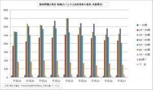 %e5%8b%a4%e5%8b%99%e5%95%8f%e9%a1%8c%e8%87%aa%e6%ae%ba%e5%b9%b4%e9%bd%a2