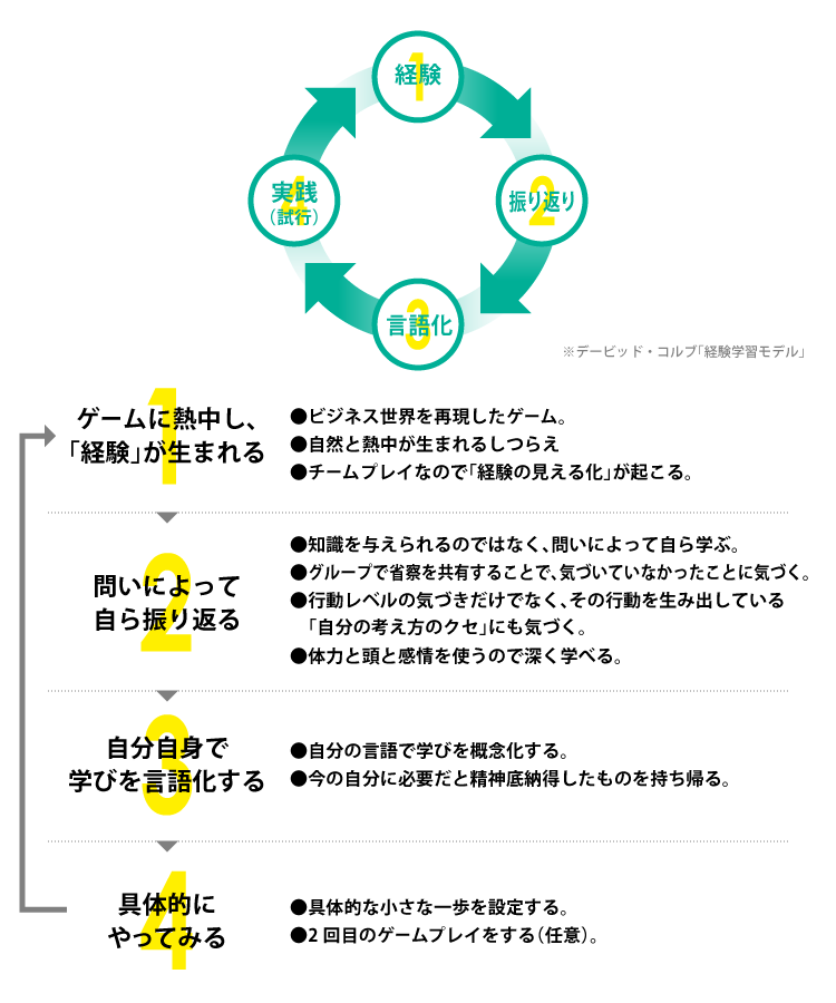 kenkou_keiei_game_banner_03