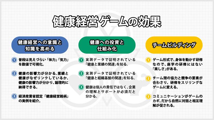 kenkou_keiei_game_banner_kouka