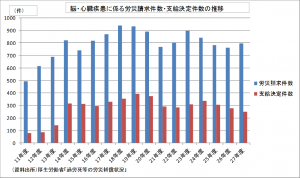 %e8%84%b3%e8%a1%80%e7%ae%a1%e7%96%be%e6%82%a3%e5%8a%b4%e7%81%bd