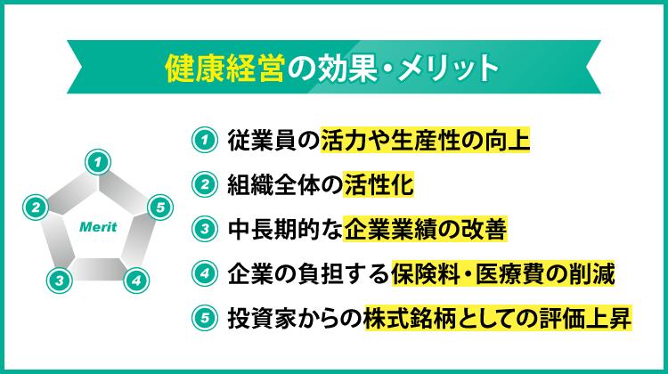sudachi_kenkeou_keiei_game_middle_banner